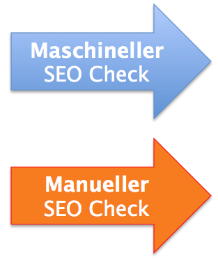 SEO Check - manuelle überprüfung parallel