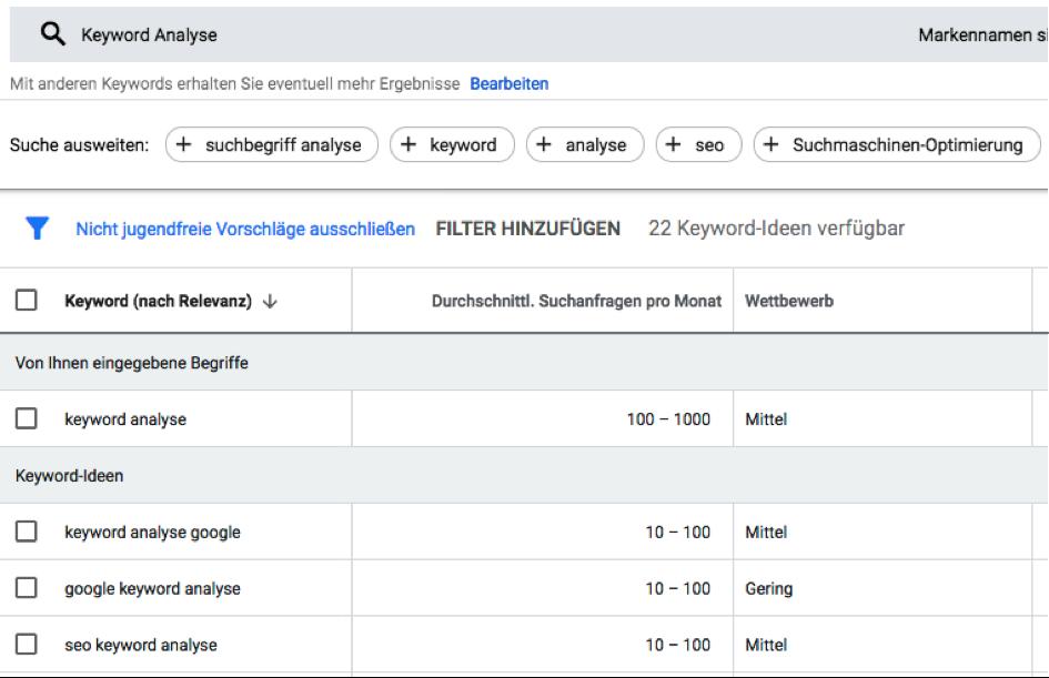 Google Keyword-Planer - Keyword Analyse